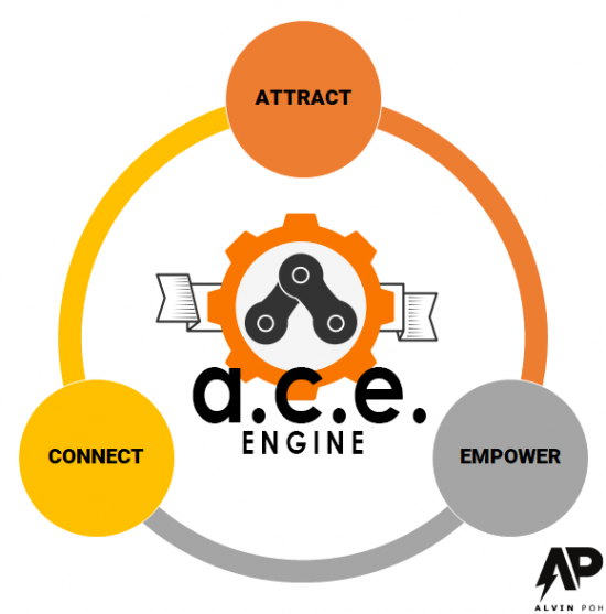 ACE Engine